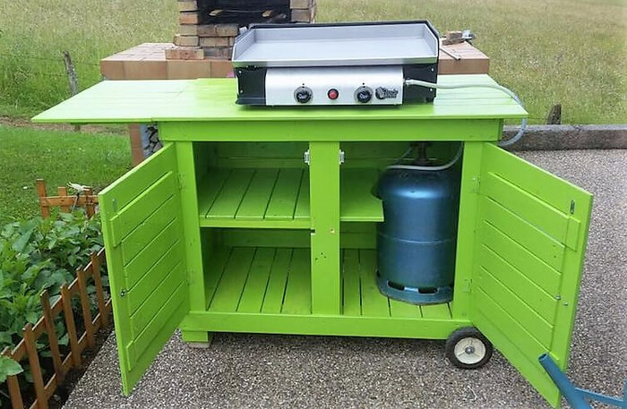 pallets mobile kitchen plan